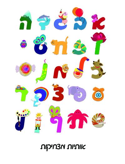 כל-האותיות - תמונות עם שם | חיוכים - הדפסות על קנבס